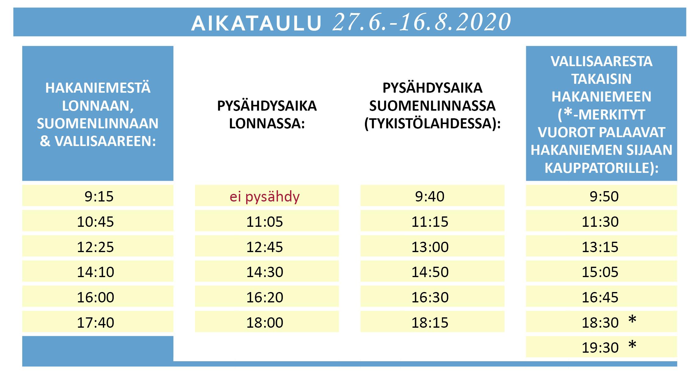 Aikataulu_vesibussi_Hakaniemi_Lonna_Suomenlinna_Vallisaari
